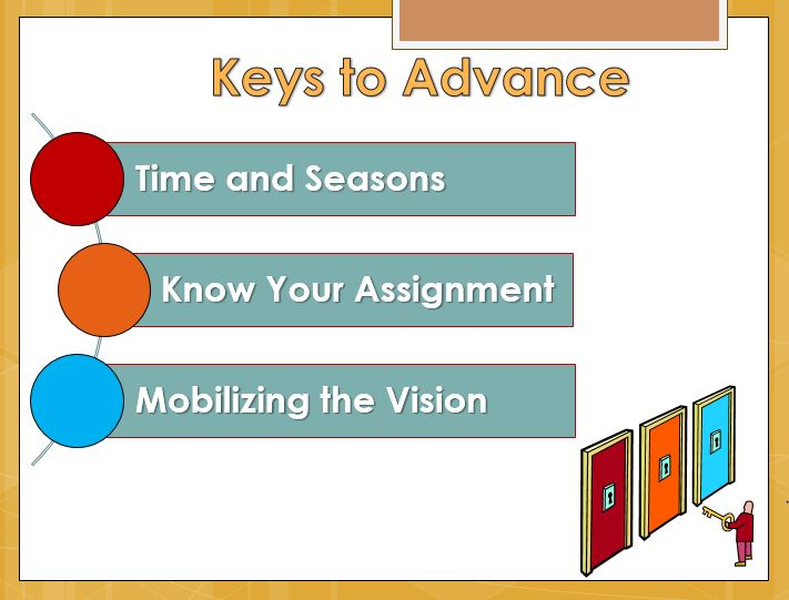 Keys to Advance in the Days Ahead – May 23, 2016